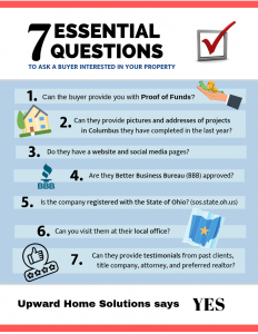 7 Essential Questions to ask a buyer interested in your property.